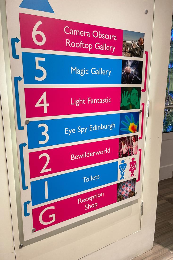 Camera Obscura Edinburgh Levels